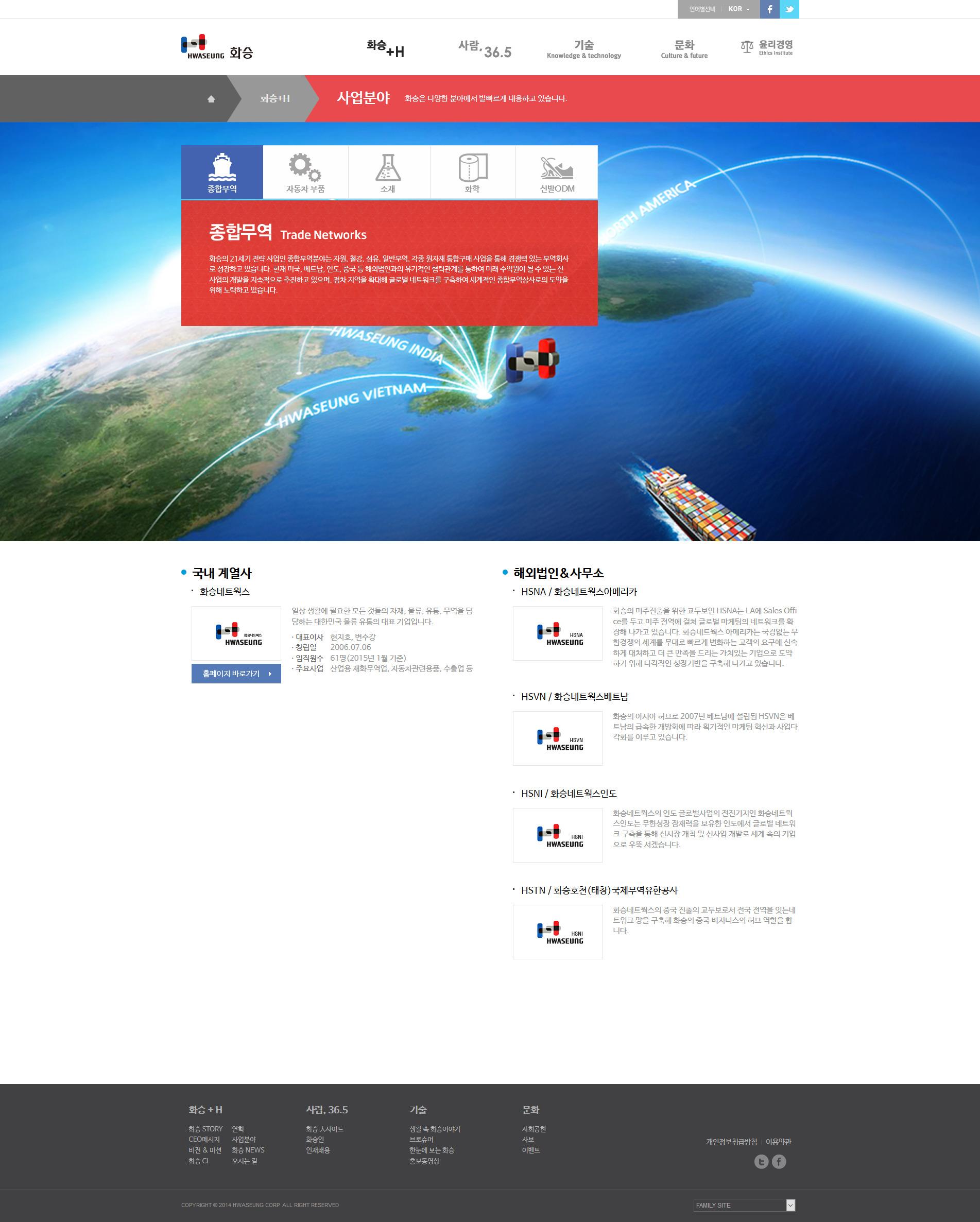 Screenshot-2018-1-4 사업분야 화승 +H 화승 - HWASEUNG.jpg
